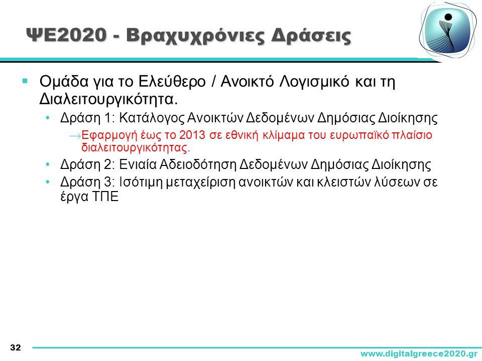 32 www.digitalgreece2020.gr ΨΕ2020 - Βραχυχρόνιες Δράσεις  Ομάδα για το Ελεύθερο / Ανοικτό Λογισμικό και τη Διαλειτουργικότητα. •Δράση 1: Κατάλογος Α