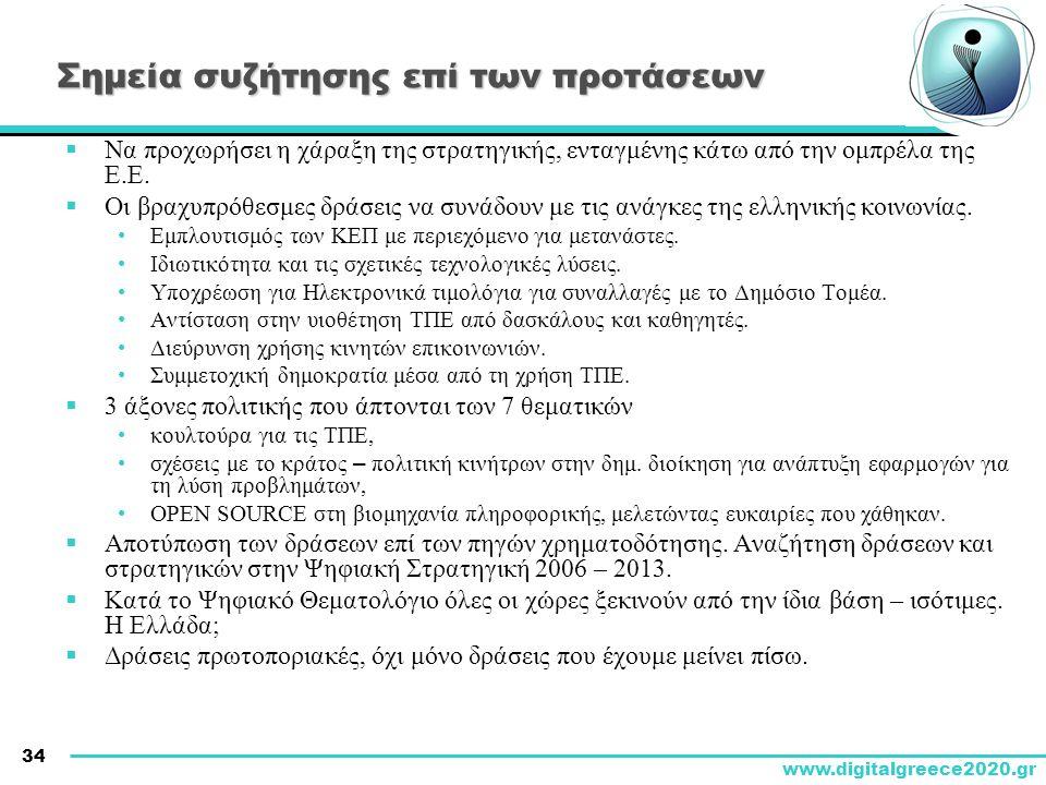 34 www.digitalgreece2020.gr Σημεία συζήτησης επί των προτάσεων  Να προχωρήσει η χάραξη της στρατηγικής, ενταγμένης κάτω από την ομπρέλα της Ε.Ε.  Οι