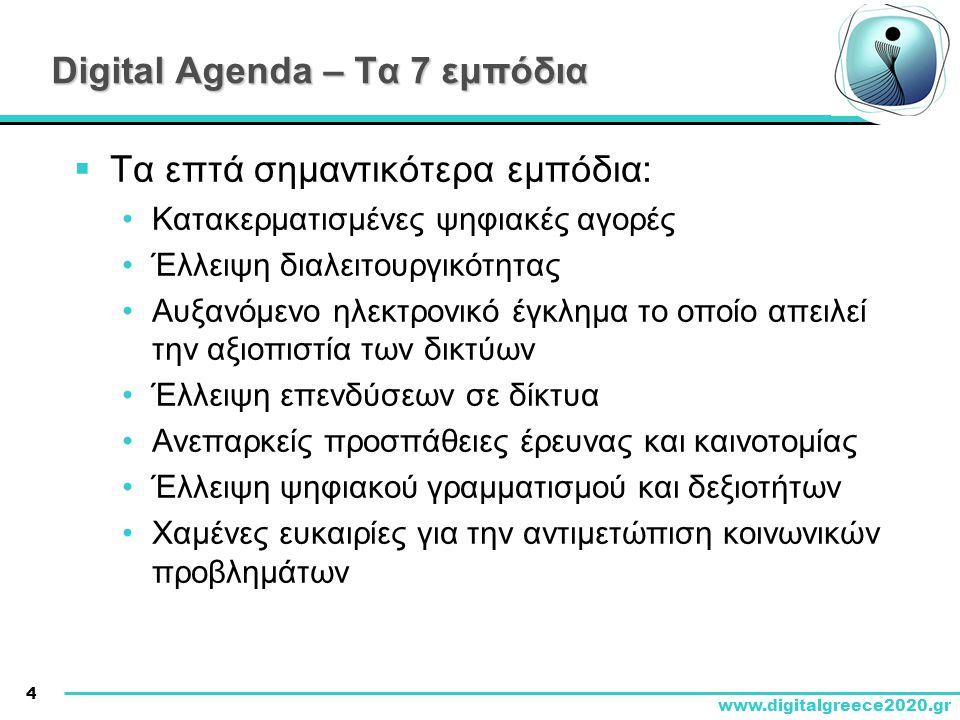 4 www.digitalgreece2020.gr Digital Agenda – Τα 7 εμπόδια  Τα επτά σημαντικότερα εμπόδια: •Κατακερματισμένες ψηφιακές αγορές •Έλλειψη διαλειτουργικότη