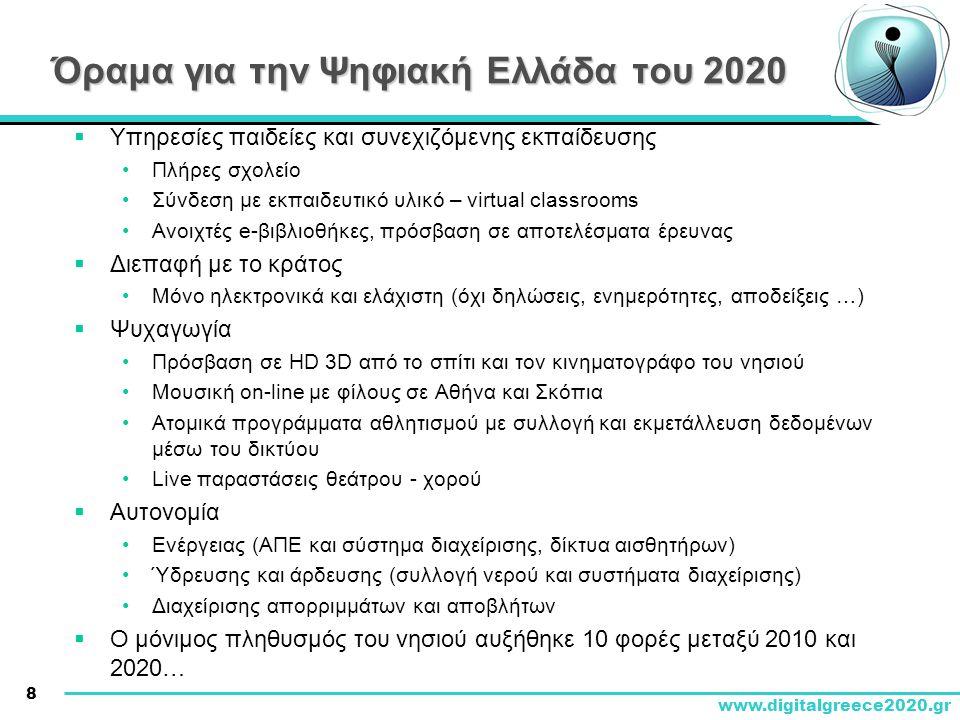 8 www.digitalgreece2020.gr Όραμα για την Ψηφιακή Ελλάδα του 2020  Υπηρεσίες παιδείες και συνεχιζόμενης εκπαίδευσης •Πλήρες σχολείο •Σύνδεση με εκπαιδ