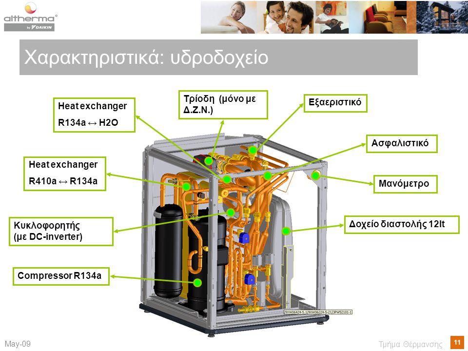 11 Μay-09 Τμήμα Θέρμανσης Χαρακτηριστικά: υδροδοχείο Ασφαλιστικό Heat exchanger R134a ↔ H2O Heat exchanger R410a ↔ R134a Compressor R134a Δοχείο διαστολής 12lt Τρίοδη (μόνο με Δ.Ζ.Ν.) Εξαεριστικό Μανόμετρο Κυκλοφορητής (με DC-inverter)