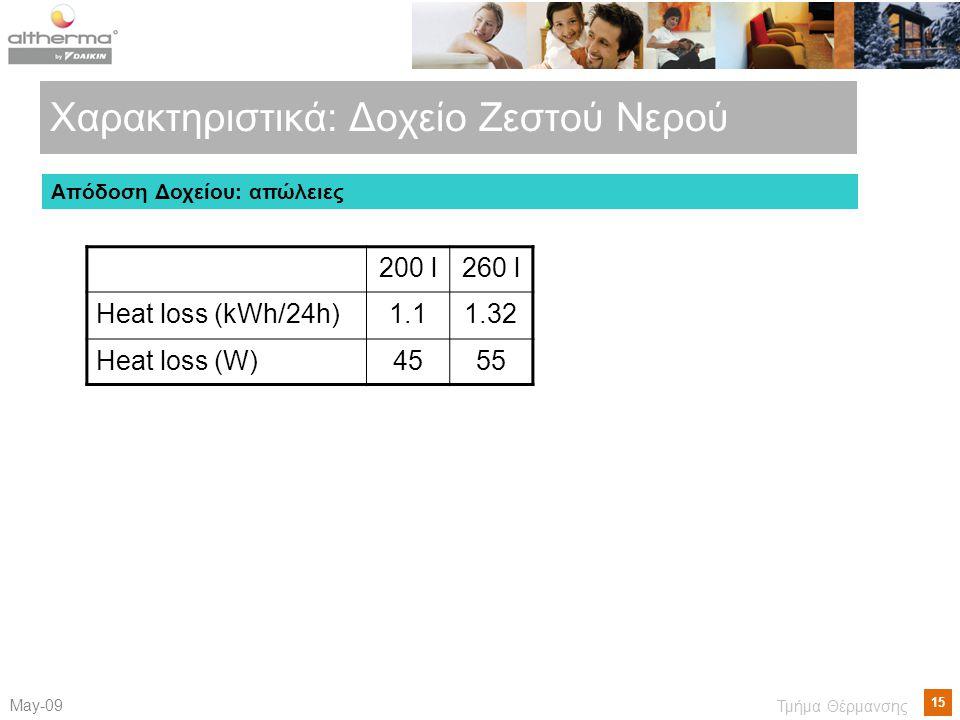 15 Μay-09 Τμήμα Θέρμανσης Χαρακτηριστικά: Δοχείο Ζεστού Νερού Απόδοση Δοχείου: απώλειες 200 l260 l Heat loss (kWh/24h)1.11.32 Heat loss (W)4555