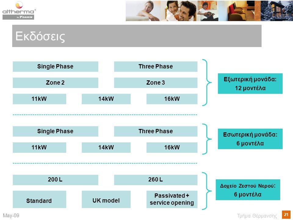 21 Μay-09 Τμήμα Θέρμανσης Εκδόσεις Single PhaseThree Phase 11kW14kW16kW Zone 2Zone 3 Εξωτερική μονάδα: 12 μοντέλα Single PhaseThree Phase 11kW14kW16kW Εσωτερική μονάδα: 6 μοντέλα Standard UK model Passivated + service opening 200 L260 L Δοχείο Ζεστού Νερού : 6 μοντέλα