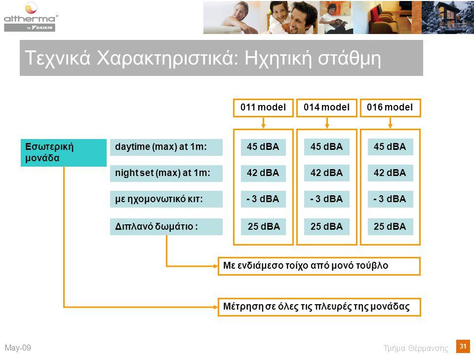 31 Μay-09 Τμήμα Θέρμανσης Τεχνικά Χαρακτηριστικά: Ηχητική στάθμη Εσωτερική μονάδα daytime (max) at 1m:45 dBA 011 model014 model016 model night set (max) at 1m:42 dBA Διπλανό δωμάτιο : 25 dBA Με ενδιάμεσο τοίχο από μονό τούβλο Μέτρηση σε όλες τις πλευρές της μονάδας με ηχομονωτικό κιτ:- 3 dBA
