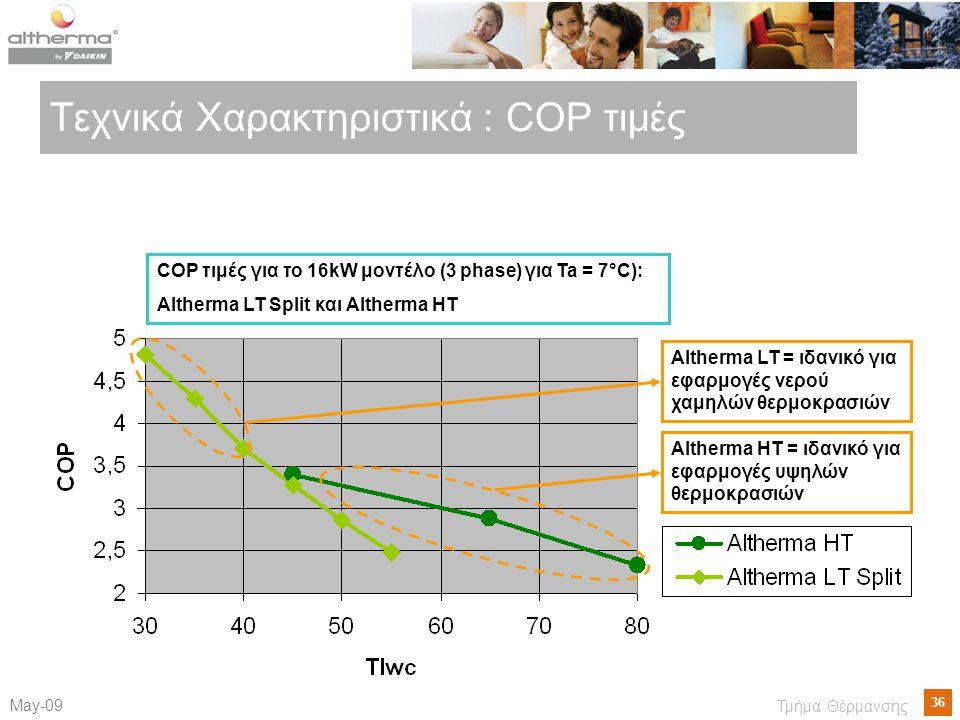 36 Μay-09 Τμήμα Θέρμανσης Τεχνικά Χαρακτηριστικά : COP τιμές COP τιμές για το 16kW μοντέλο (3 phase) για Ta = 7°C): Altherma LT Split και Altherma HT Altherma HT = ιδανικό για εφαρμογές υψηλών θερμοκρασιών Altherma LT = ιδανικό για εφαρμογές νερού χαμηλών θερμοκρασιών