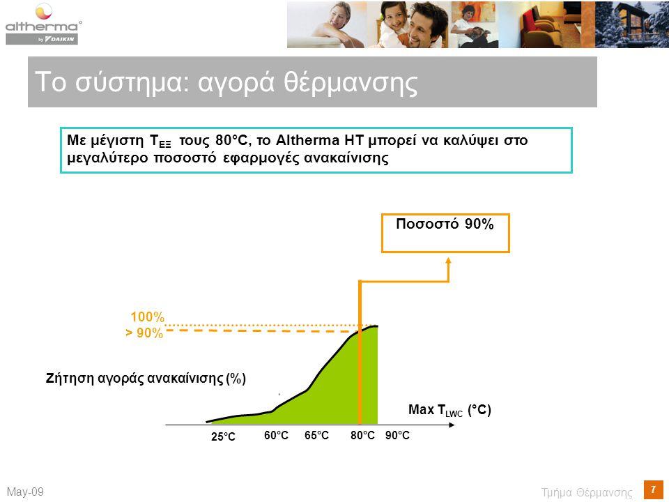 7 Μay-09 Τμήμα Θέρμανσης Το σύστημα: αγορά θέρμανσης 60°C Max T LWC (°C) 80°C90°C65°C 25°C 100% Ποσοστό 90% Ζήτηση αγοράς ανακαίνισης (%) Με μέγιστη T ΕΞ τους 80°C, το Altherma HT μπορεί να καλύψει στο μεγαλύτερο ποσοστό εφαρμογές ανακαίνισης > 90%