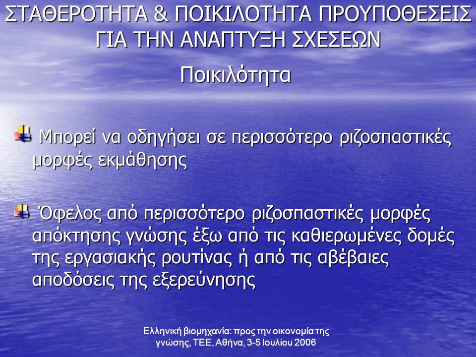 Ελληνική βιομηχανία: προς την οικονομία της γνώσης, ΤΕΕ, Αθήνα, 3-5 Ιουλίου 2006 ΣΤΑΘΕΡΟΤΗΤΑ & ΠΟΙΚΙΛΟΤΗΤΑ ΠΡΟΥΠΟΘΕΣΕΙΣ ΓΙΑ ΤΗΝ ΑΝΑΠΤΥΞΗ ΣΧΕΣΕΩΝ Ποικιλότητα Μπορεί να οδηγήσει σε περισσότερο ριζοσπαστικές μορφές εκμάθησης Μπορεί να οδηγήσει σε περισσότερο ριζοσπαστικές μορφές εκμάθησης Όφελος από περισσότερο ριζοσπαστικές μορφές απόκτησης γνώσης έξω από τις καθιερωμένες δομές της εργασιακής ρουτίνας ή από τις αβέβαιες αποδόσεις της εξερεύνησης Όφελος από περισσότερο ριζοσπαστικές μορφές απόκτησης γνώσης έξω από τις καθιερωμένες δομές της εργασιακής ρουτίνας ή από τις αβέβαιες αποδόσεις της εξερεύνησης