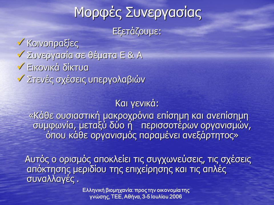 Ελληνική βιομηχανία: προς την οικονομία της γνώσης, ΤΕΕ, Αθήνα, 3-5 Ιουλίου 2006 Μορφές Συνεργασίας Εξετάζουμε:  Κοινοπραξίες  Συνεργασία σε θέματα Ε & Α  Εικονικά δίκτυα  Στενές σχέσεις υπεργολαβιών Και γενικά: «Κάθε ουσιαστική μακροχρόνια επίσημη και ανεπίσημη συμφωνία, μεταξύ δύο ή περισσοτέρων οργανισμών, όπου κάθε οργανισμός παραμένει ανεξάρτητος» «Κάθε ουσιαστική μακροχρόνια επίσημη και ανεπίσημη συμφωνία, μεταξύ δύο ή περισσοτέρων οργανισμών, όπου κάθε οργανισμός παραμένει ανεξάρτητος» Αυτός ο ορισμός αποκλείει τις συγχωνεύσεις, τις σχέσεις απόκτησης μεριδίου της επιχείρησης και τις απλές συναλλαγές.