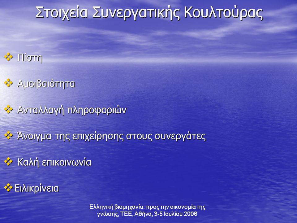 Ελληνική βιομηχανία: προς την οικονομία της γνώσης, ΤΕΕ, Αθήνα, 3-5 Ιουλίου 2006 Στοιχεία Συνεργατικής Κουλτούρας  Πίστη  Αμοιβαιότητα  Ανταλλαγή πληροφοριών  Άνοιγμα της επιχείρησης στους συνεργάτες  Καλή επικοινωνία  Ειλικρίνεια