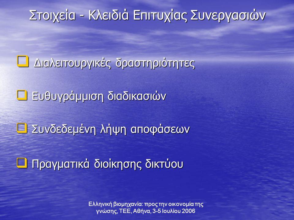 Ελληνική βιομηχανία: προς την οικονομία της γνώσης, ΤΕΕ, Αθήνα, 3-5 Ιουλίου 2006 Στοιχεία - Κλειδιά Επιτυχίας Συνεργασιών  Διαλειτουργικές δραστηριότητες  Ευθυγράμμιση διαδικασιών  Συνδεδεμένη λήψη αποφάσεων  Πραγματικά διοίκησης δικτύου