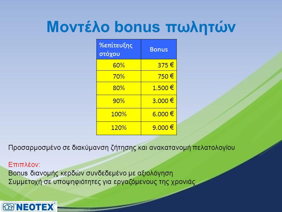 %επίτευξης στόχου Bonus 60%375 € 70%750 € 80%1.500 € 90%3.000 € 100%6.000 € 120%9.000 € Προσαρμοσμένο σε διακύμανση ζήτησης και ανακατανομή πελατολογί