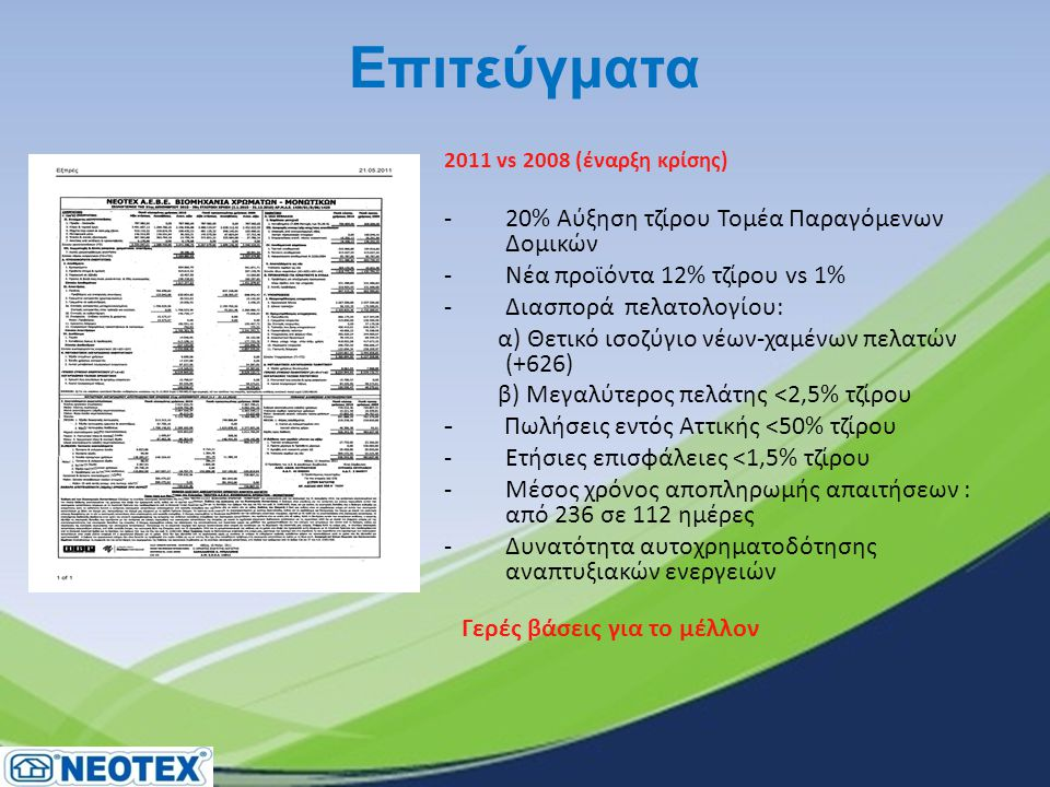 Eπιτεύγματα 2011 vs 2008 (έναρξη κρίσης) -20% Aύξηση τζίρου Τομέα Παραγόμενων Δομικών -Νέα προϊόντα 12% τζίρου vs 1% -Διασπορά πελατολογίου: α) Θετικό
