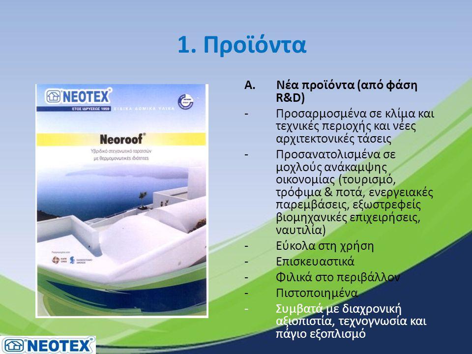 1. Προϊόντα Α. Νέα προϊόντα (από φάση R&D) -Προσαρμοσμένα σε κλίμα και τεχνικές περιοχής και νέες αρχιτεκτονικές τάσεις -Προσανατολισμένα σε μοχλούς α