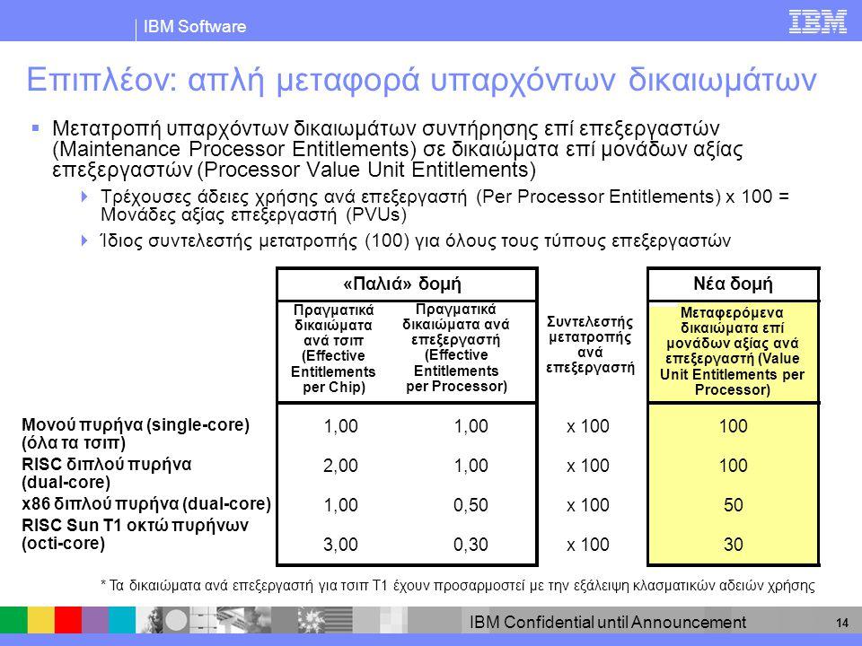 IBM Software IBM Confidential until Announcement 14 Επιπλέον: απλή μεταφορά υπαρχόντων δικαιωμάτων  Μετατροπή υπαρχόντων δικαιωμάτων συντήρησης επί επεξεργαστών (Maintenance Processor Entitlements) σε δικαιώματα επί μονάδων αξίας επεξεργαστών (Processor Value Unit Entitlements)  Τρέχουσες άδειες χρήσης ανά επεξεργαστή (Per Processor Entitlements) x 100 = Μονάδες αξίας επεξεργαστή (PVUs)  Ίδιος συντελεστής μετατροπής (100) για όλους τους τύπους επεξεργαστών * «Παλιά» δομήΝέα δομή Συντελεστής μετατροπής ανά επεξεργαστή Μεταφερόμενα δικαιώματα επί μονάδων αξίας ανά επεξεργαστή (Value Unit Entitlements per Processor) Πραγματικά δικαιώματα ανά τσιπ (Effective Entitlements per Chip) Πραγματικά δικαιώματα ανά επεξεργαστή (Effective Entitlements per Processor) Μονού πυρήνα (single-core) (όλα τα τσιπ) 1,00 x 100100 RISC διπλού πυρήνα (dual-core) 2,001,00x 100100 x86 διπλού πυρήνα (dual-core) 1,000,50x 10050 RISC Sun T1 οκτώ πυρήνων (octi-core) 3,000,30x 10030 * Τα δικαιώματα ανά επεξεργαστή για τσιπ T1 έχουν προσαρμοστεί με την εξάλειψη κλασματικών αδειών χρήσης