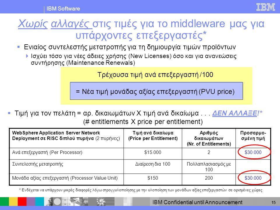 IBM Software IBM Confidential until Announcement 15 Χωρίς αλλαγές στις τιμές για το middleware μας για υπάρχοντες επεξεργαστές*  Ενιαίος συντελεστής μετατροπής για τη δημιουργία τιμών προϊόντων  Ισχύει τόσο για νέες άδειες χρήσης (New Licenses) όσο και για ανανεώσεις συντήρησης (Maintenance Renewals) Τρέχουσα τιμή ανά επεξεργαστή /100 = Νέα τιμή μονάδας αξίας επεξεργαστή (PVU price)  Τιμή για τον πελάτη = αρ.