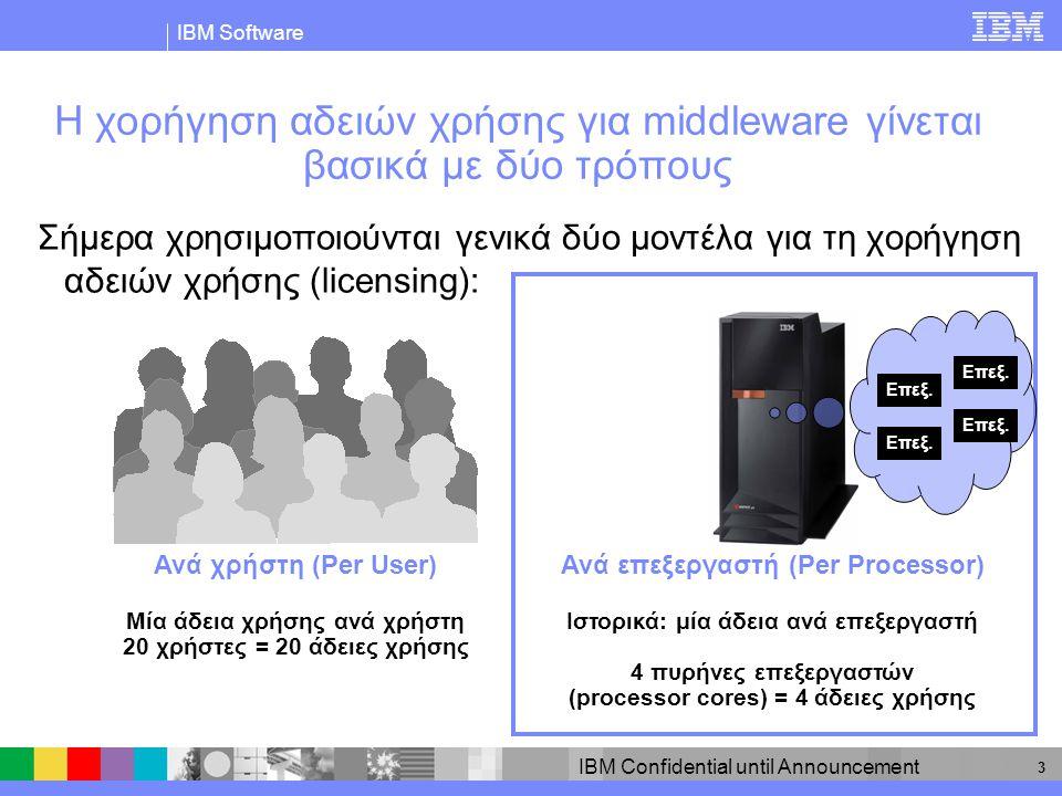 IBM Software IBM Confidential until Announcement 3 Η χορήγηση αδειών χρήσης για middleware γίνεται βασικά με δύο τρόπους Σήμερα χρησιμοποιούνται γενικά δύο μοντέλα για τη χορήγηση αδειών χρήσης (licensing): Ανά χρήστη (Per User) Μία άδεια χρήσης ανά χρήστη 20 χρήστες = 20 άδειες χρήσης Ανά επεξεργαστή (Per Processor) Ιστορικά: μία άδεια ανά επεξεργαστή 4 πυρήνες επεξεργαστών (processor cores) = 4 άδειες χρήσης Επεξ.