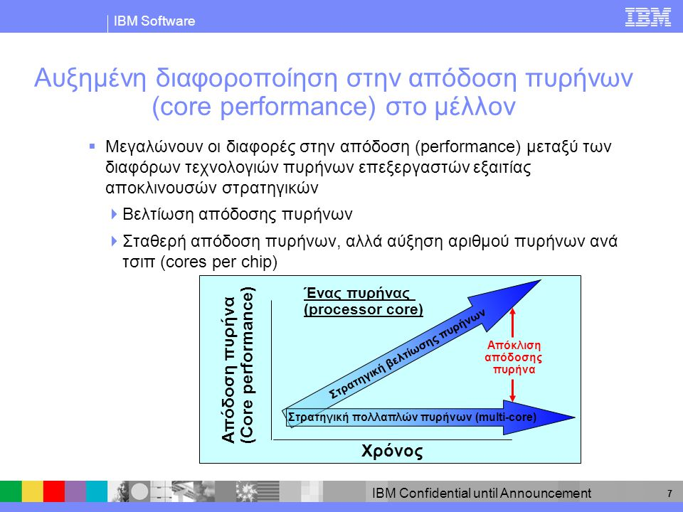IBM Software IBM Confidential until Announcement 7 Αυξημένη διαφοροποίηση στην απόδοση πυρήνων (core performance) στο μέλλον  Μεγαλώνουν οι διαφορές στην απόδοση (performance) μεταξύ των διαφόρων τεχνολογιών πυρήνων επεξεργαστών εξαιτίας αποκλινουσών στρατηγικών  Βελτίωση απόδοσης πυρήνων  Σταθερή απόδοση πυρήνων, αλλά αύξηση αριθμού πυρήνων ανά τσιπ (cores per chip) Χρόνος Ένας πυρήνας (processor core) Στρατηγική βελτίωσης πυρήνων Στρατηγική πολλαπλών πυρήνων (multi-core) Απόκλιση απόδοσης πυρήνα Απόδοση πυρήνα (Core performance)
