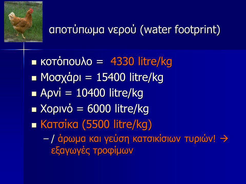αποτύπωμα νερού (water footprint) αποτύπωμα νερού (water footprint)  κοτόπουλο = 4330 litre/kg  Μοσχάρι = 15400 litre/kg  Αρνί = 10400 litre/kg  Χορινό = 6000 litre/kg  Κατσίκα (5500 litre/kg) –/ άρωμα και γεύση κατσικίσιων τυριών.
