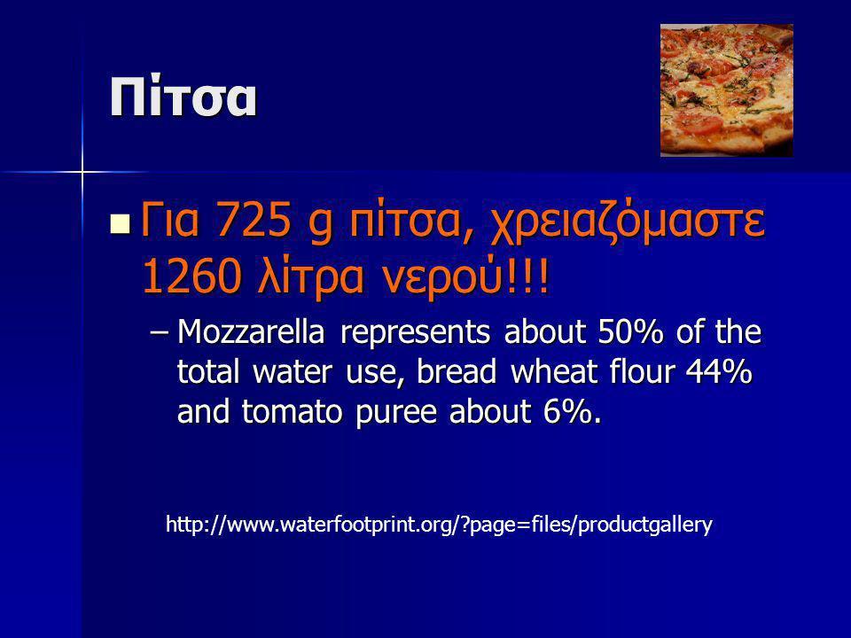 Πίτσα  Για 725 g πίτσα, χρειαζόμαστε 1260 λίτρα νερού!!.
