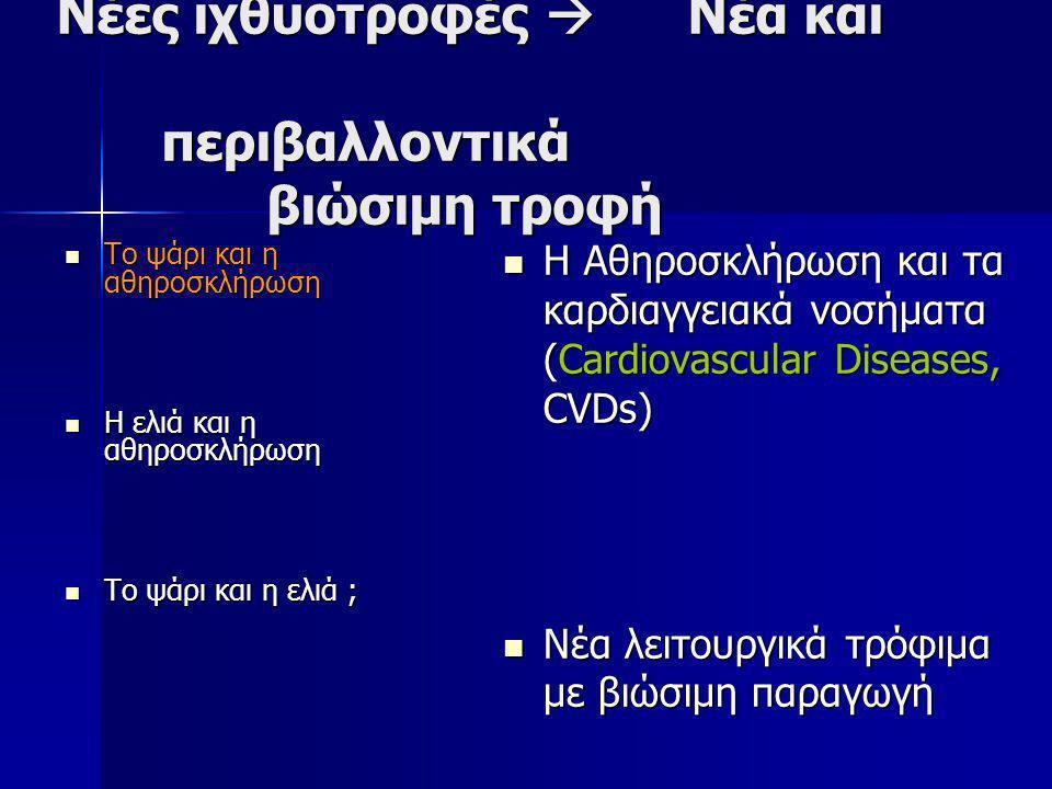 Νέες ιχθυοτροφές  Νέα και περιβαλλοντικά βιώσιμη τροφή  Το ψάρι και η αθηροσκλήρωση  Η ελιά και η αθηροσκλήρωση  Το ψάρι και η ελιά ;  Η Αθηροσκλήρωση και τα καρδιαγγειακά νοσήματα (Cardiovascular Diseases, CVDs)  Νέα λειτουργικά τρόφιμα με βιώσιμη παραγωγή
