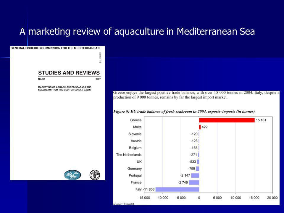 A marketing review of aquaculture in Mediterranean Sea