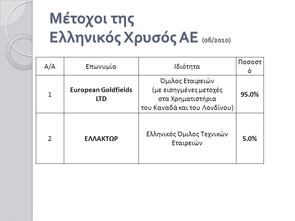 Μέτοχοι της Ελληνικός Χρυσός ΑΕ (06/2010) Α/ΑΕπωνυμίαΙδιότητα Ποσοστ ό 1 European Goldfields LTD Όμιλος Εταιρειών (με εισηγμένες μετοχές στα Χρηματιστήρια του Καναδά και του Λονδίνου) 95.0% 2ΕΛΛΑΚΤΩΡ Ελληνικός Όμιλος Τεχνικών Εταιρειών 5.0%