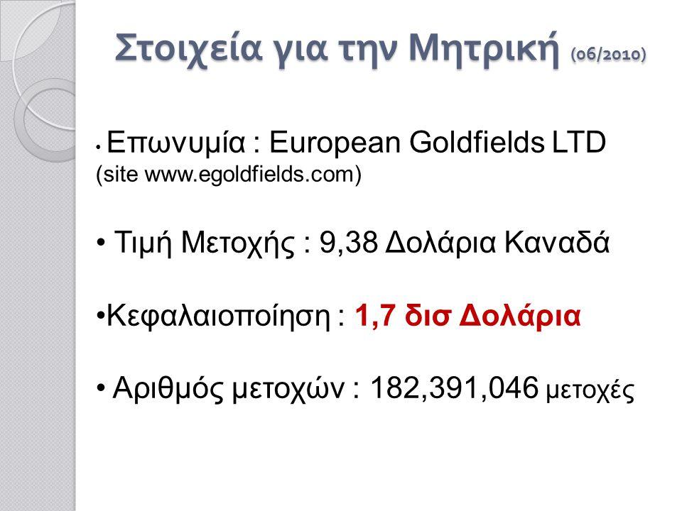 Στοιχεία για την Μητρική (06/2010) • Επωνυμία : European Goldfields LTD (site www.egoldfields.com) • Τιμή Μετοχής : 9,38 Δολάρια Καναδά •Κεφαλαιοποίηση : 1,7 δισ Δολάρια • Αριθμός μετοχών : 182,391,046 μετοχές