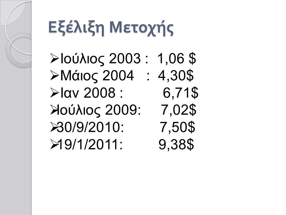 Εξέλιξη Μετοχής  Ιούλιος 2003 : 1,06 $  Μάιος 2004 : 4,30$  Ιαν 2008 : 6,71$  Ιούλιος 2009: 7,02$  30/9/2010: 7,50$  19/1/2011: 9,38$