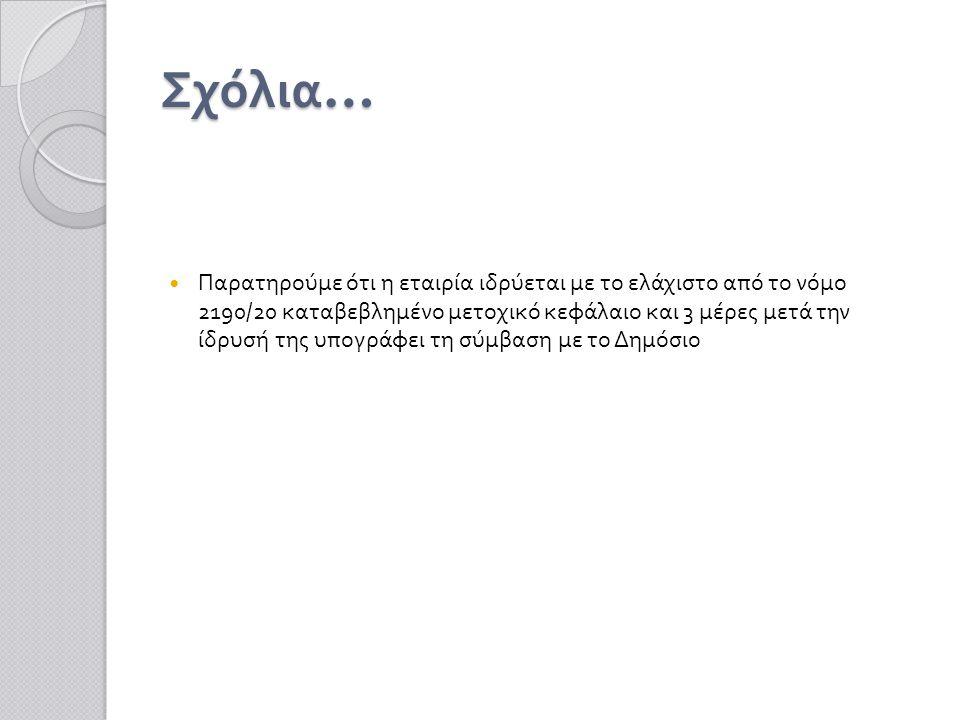Παγιοποιήσεις ανά project ( Ελλάδα ) Annual report σελ.37