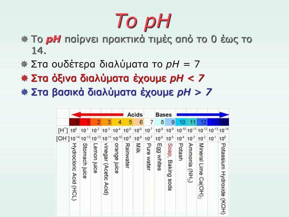 Το pH  Το pH παίρνει πρακτικά τιμές από το 0 έως το 14.  Στα ουδέτερα διαλύματα το pH = 7  Στα όξινα διαλύματα έχουμε pH < 7  Στα βασικά διαλύματα