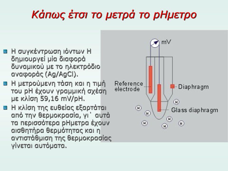 Κάπως έτσι το μετρά το pHμετρο Η συγκέντρωση ιόντων Η δημιουργεί μία διαφορά δυναμικού με το ηλεκτρόδιο αναφοράς (Ag/AgCl). Η μετρούμενη τάση και η τι
