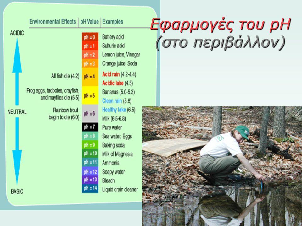 Εφαρμογές του pH (στο περιβάλλον)