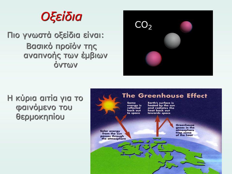 Οξείδια Πιο γνωστά οξείδια είναι: Βασικό προϊόν της αναπνοής των έμβιων όντων Η κύρια αιτία για το φαινόμενο του θερμοκηπίου CO 2
