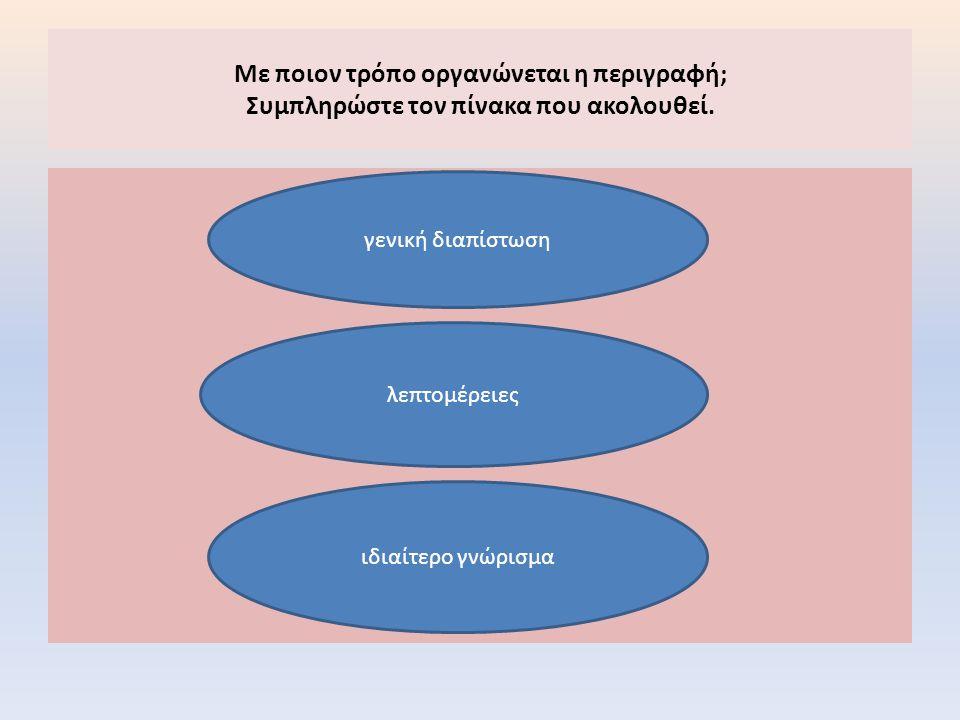 Με ποιον τρόπο οργανώνεται η περιγραφή; Συμπληρώστε τον πίνακα που ακολουθεί. γενική διαπίστωση λεπτομέρειες ιδιαίτερο γνώρισμα
