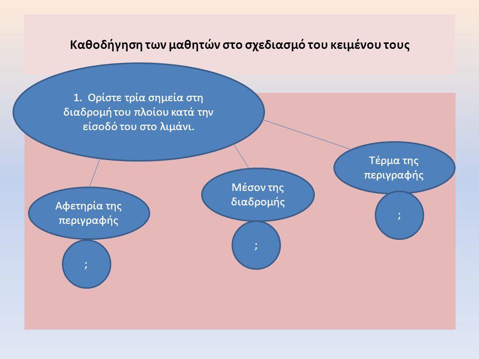 Καθοδήγηση των μαθητών στο σχεδιασμό του κειμένου τους Ακολουθήστε τις οδηγίες. 1. Ορίστε τρία σημεία στη διαδρομή του πλοίου κατά την είσοδό του στο