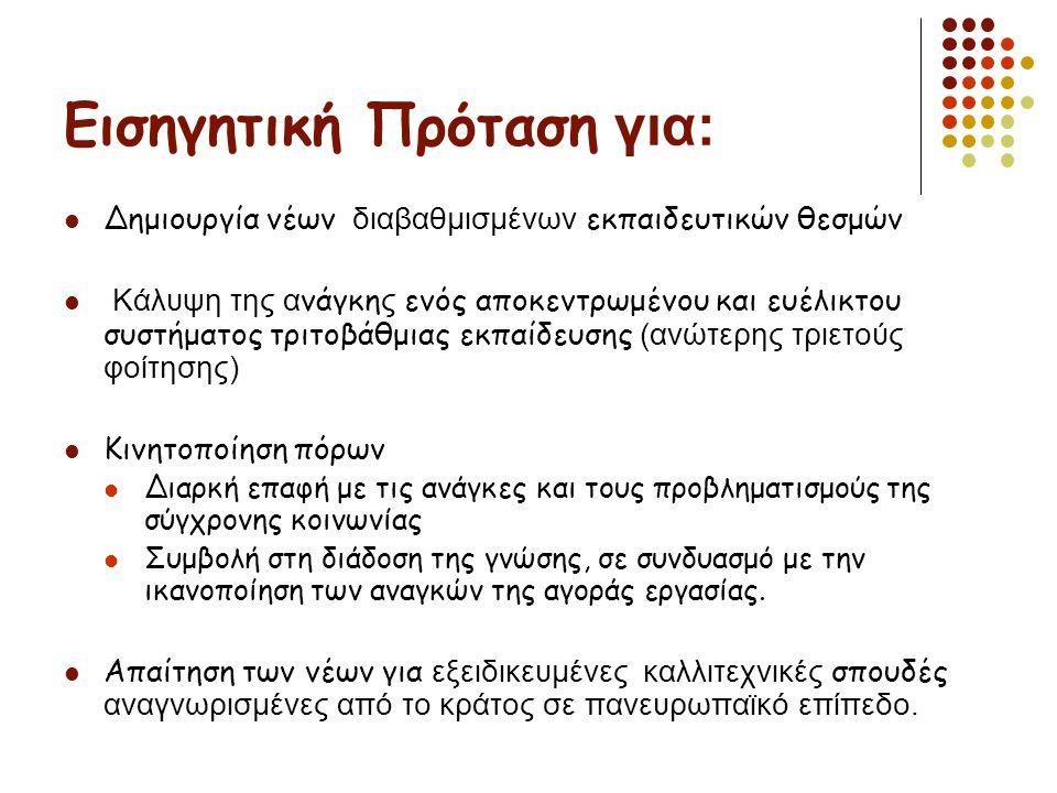 Εισηγητική Πρόταση για:  Δημιουργία νέων διαβαθμισμένων εκπαιδευτικών θεσμών  Κάλυψη της α νάγκη ς ενός αποκεντρωμένου και ευέλικτου συστήματος τριτ
