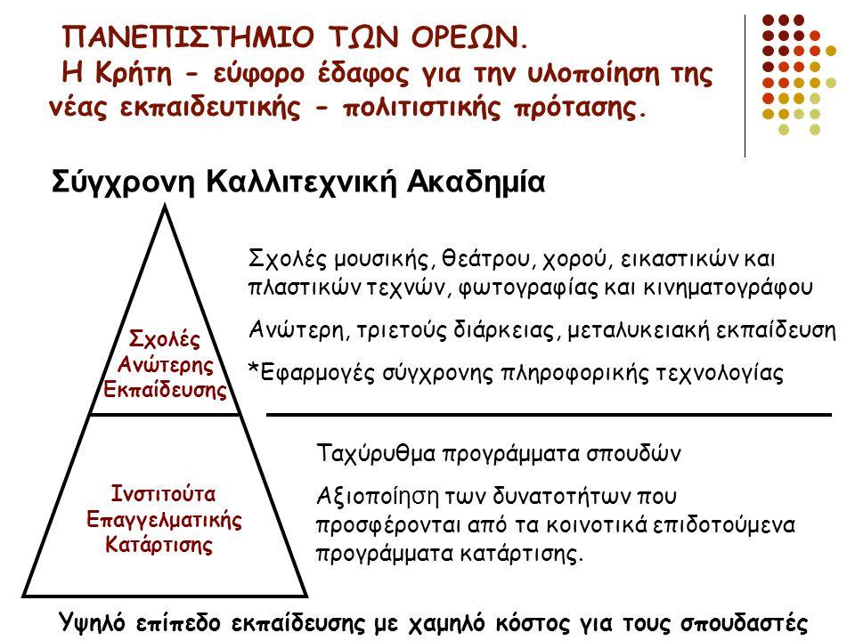 ΠΑΝΕΠΙΣΤΗΜΙΟ ΤΩΝ ΟΡΕΩΝ. Η Κρήτη - εύφορο έδαφος για την υλοποίηση της νέας εκπαιδευτικής - πολιτιστικής πρότασης. Σύγχρονη Καλλιτεχνική Ακαδημία Σχολέ