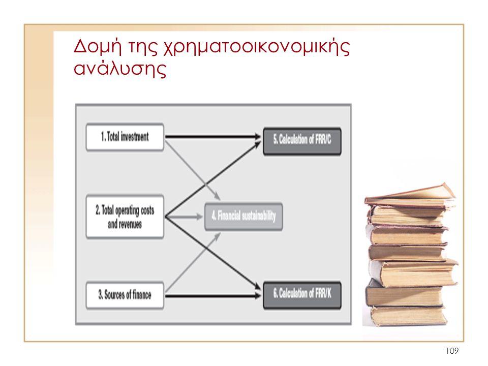 109 Δομή της χρηματοοικονομικής ανάλυσης