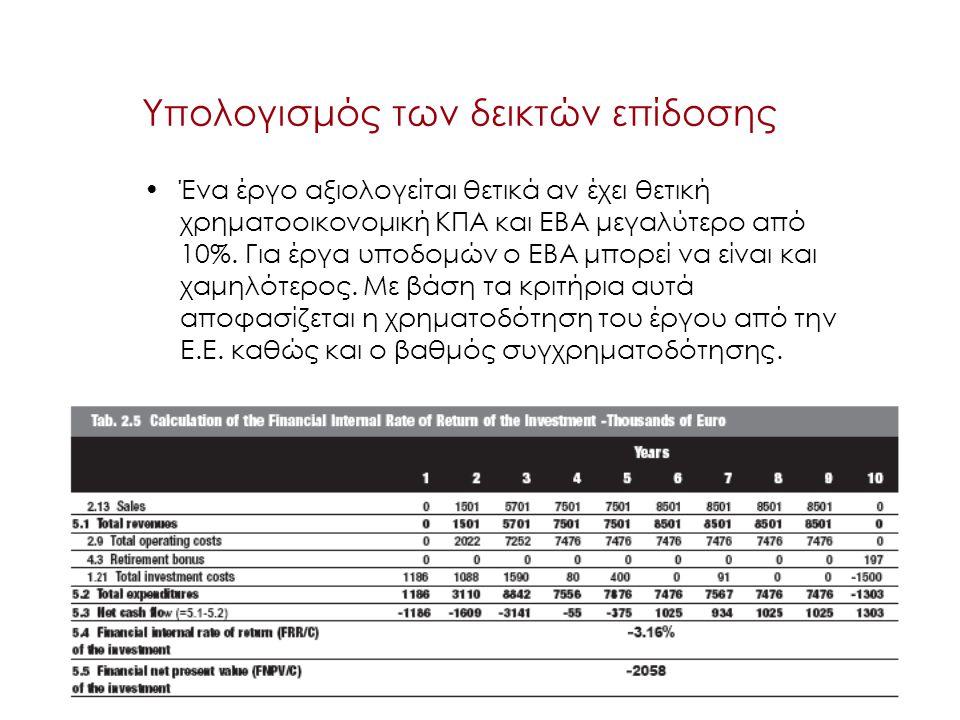 121 Υπολογισμός των δεικτών επίδοσης •Ένα έργο αξιολογείται θετικά αν έχει θετική χρηματοοικονομική ΚΠΑ και ΕΒΑ μεγαλύτερο από 10%. Για έργα υποδομών