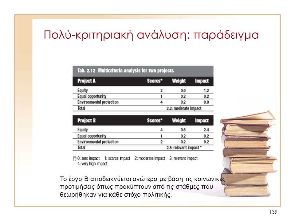 139 Πολύ-κριτηριακή ανάλυση: παράδειγμα Το έργο Β αποδεικνύεται ανώτερο με βάση τις κοινωνικές προτιμήσεις όπως προκύπτουν από τις στάθμες που θεωρήθη