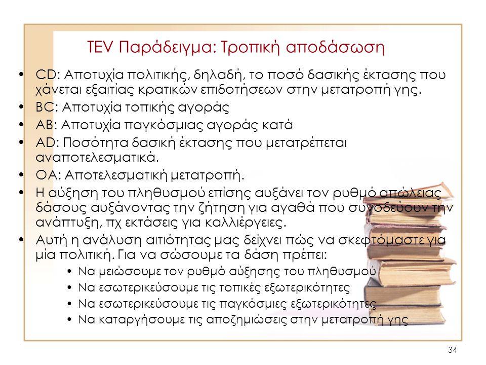 34 TEV Παράδειγμα: Τροπική αποδάσωση •CD: Αποτυχία πολιτικής, δηλαδή, το ποσό δασικής έκτασης που χάνεται εξαιτίας κρατικών επιδοτήσεων στην μετατροπή