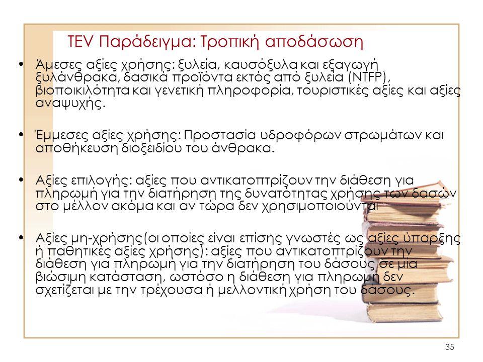 35 TEV Παράδειγμα: Τροπική αποδάσωση •Άμεσες αξίες χρήσης: ξυλεία, καυσόξυλα και εξαγωγή ξυλάνθρακα, δασικά προϊόντα εκτός από ξυλεία (NTFP), βιοποικι