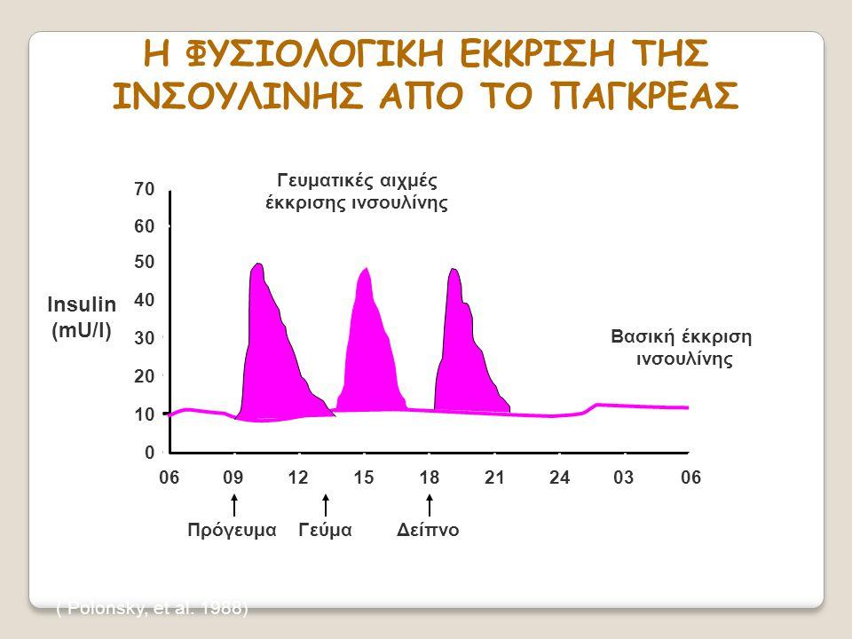 Ποιά είναι τη σημερινή εποχή η ιδανική αντιμετώπιση του Σακχαρώδη Διαβήτη τύπου 1; Η διατήρηση της γλυκόζης του αίματος και της γλυκοζυλιωμένης αιμοσφ