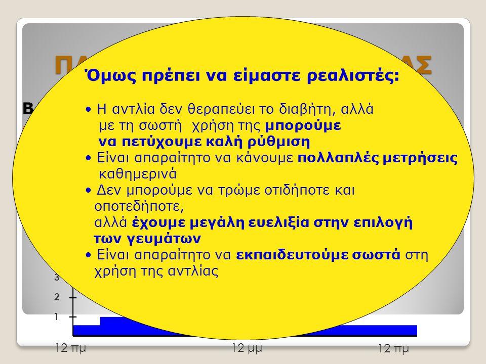ΣΤΟΤΕΛΟΣ ΤΗΣ ΕΚΠΑΙΔΕΥΣΗΣ ΣΤΟ ΤΕΛΟΣ ΤΗΣ ΕΚΠΑΙΔΕΥΣΗΣ Ο χρήστης θα πρέπει να είναι ικανός να χειριστεί την  αντλία και να εισάγει τις βασικές παραμέτρου