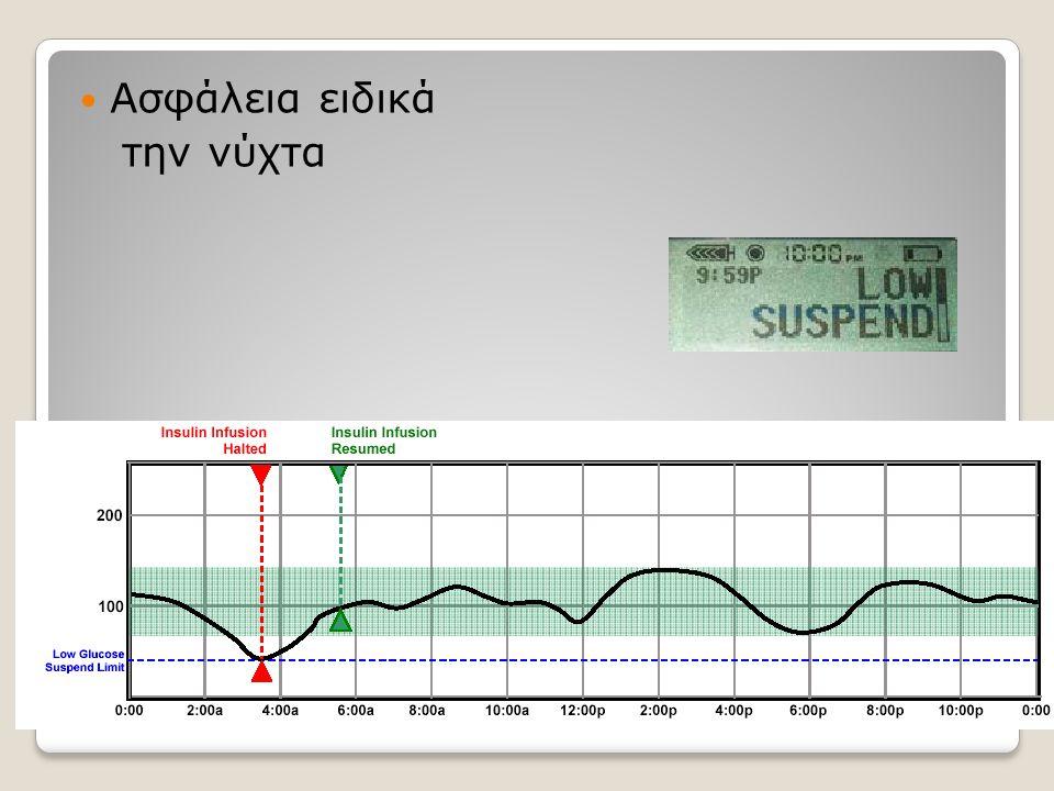 X54 ΧΑΡΑΚΤΗΡΙΣΤΙΚΑ Η Χ54 προσφέρει: - Βελτιωμένη παροχή ινσουλίνης (0,025 βασικός) - Βελτιωμένους ελέγχους (τοποθέτηση reservoir, υπενθύμιση παραλειπό