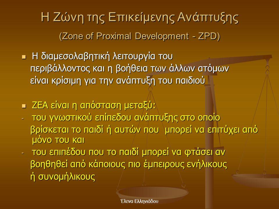 Έλενα Ελληνιάδου Στάδια Ανάπτυξης  Πρωτόγονη, χωρίς έλεγχο αντίδραση στα ερεθίσματα (βρέφος) (βρέφος)  Χρήση εξωτερικών διαμεσολαβητικών σημάτων (συ