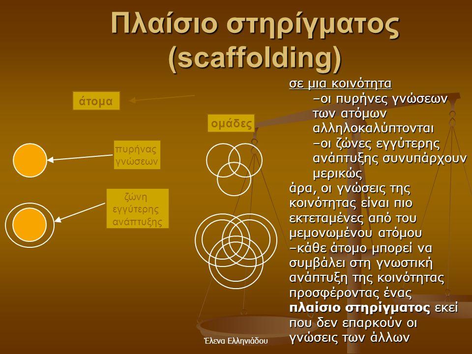 Έλενα Ελληνιάδου Το 1 ο σχήμα αντιστοιχεί στις παραδοσιακές αντιλήψεις. Το δεύτερο αντιστοιχεί στις απόψεις του Vygotsky σχετικά με τη Ζ.Ε.Α. Το τρίτο