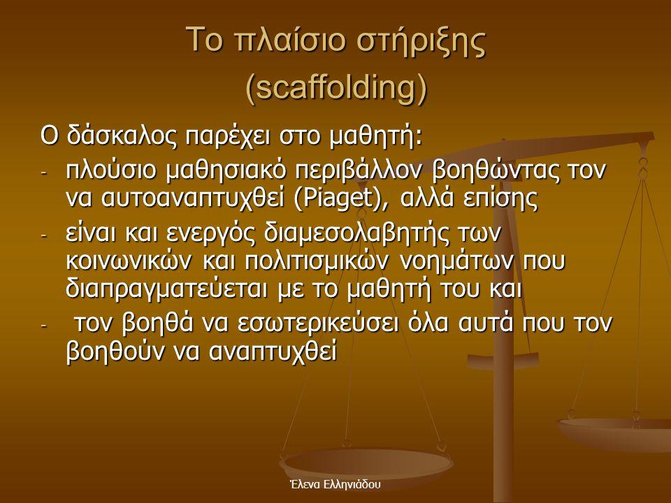 Έλενα Ελληνιάδου Πλαίσιο στηρίγματος (scaffolding) άτομα ομάδες πυρήνας γνώσεων ζώνη εγγύτερης ανάπτυξης σε μια κοινότητα –οι πυρήνες γνώσεων των ατόμ