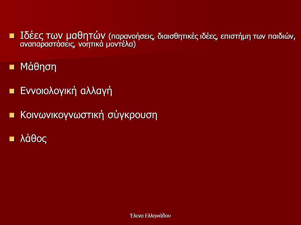 Έλενα Ελληνιάδου Η μάθηση στον εποικοδομισμό  Ενδιαφέρον στο εσωτερικό του γνωστικού συστήματος, και ειδικότερα στη δομή και στη λειτουργία του: –η μ