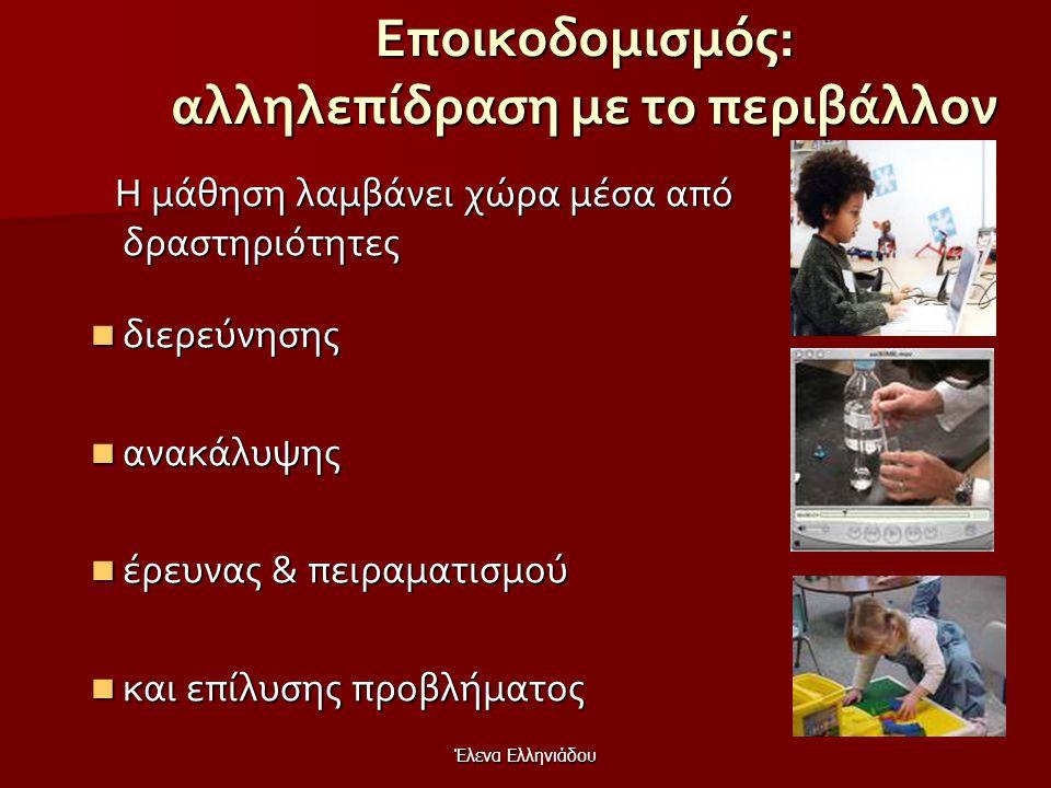 Έλενα Ελληνιάδου  Ιδέες των μαθητών (παρανοήσεις, διαισθητικές ιδέες, επιστήμη των παιδιών, αναπαραστάσεις, νοητικά μοντέλα)  Μάθηση  Εννοιολογική
